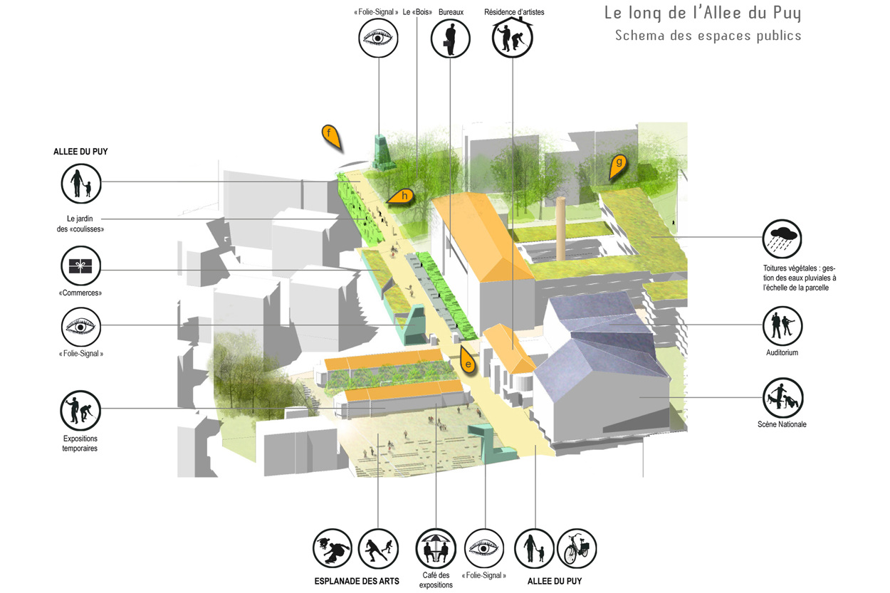 R urbanisation de l 39 h tel dieu i clermont fd guillaume for Architecture urbaine definition
